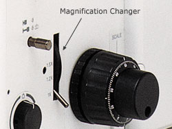 Magnification Changer